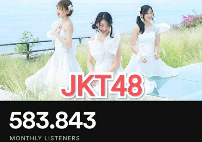 rekor jkt48 spotify
