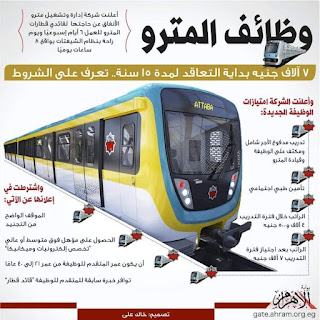 وظائف مترو الانفاق من جريدة الاهرام برواتب 7000 جنية مصرى