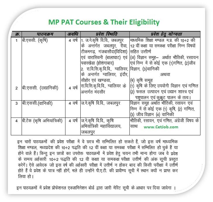 Mp mp pat mp pre download mp pat eligibility criteria yadclub Gallery
