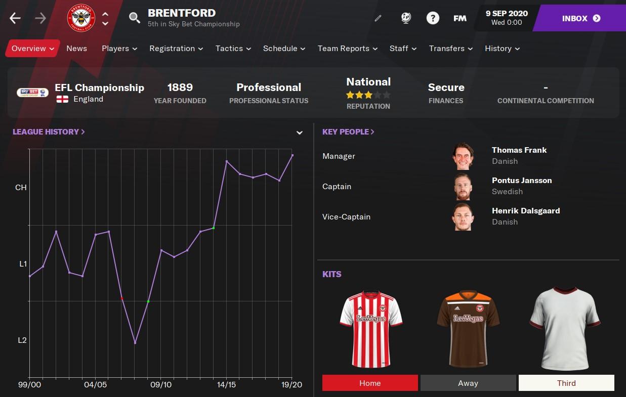 Brentford FC Football Manager 2021