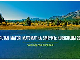 URUTAN MATERI MATEMATIKA SMP/MTs KURIKULUM 2013