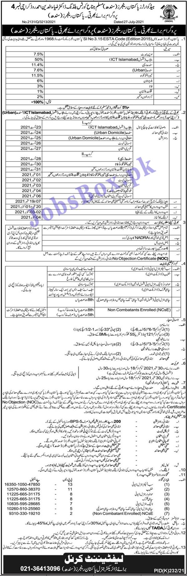 Pakistan Rangers Jobs 2021 Male and Female