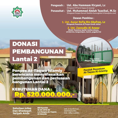 Mari Berpartisipasi dalam Pembangunan lantai 2 Masjid Ponpes At Taqwa Islamy Borobudur Magelang