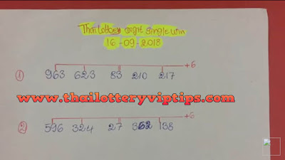 Thai lottery 3up number free tips paper magazine 16 September 2018