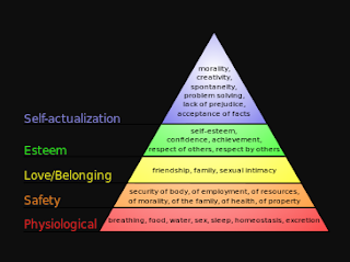 https://upload.wikimedia.org/wikipedia/commons/thumb/5/58/Maslow%27s_hierarchy_of_needs.svg/320px-Maslow%27s_hierarchy_of_needs.svg.png