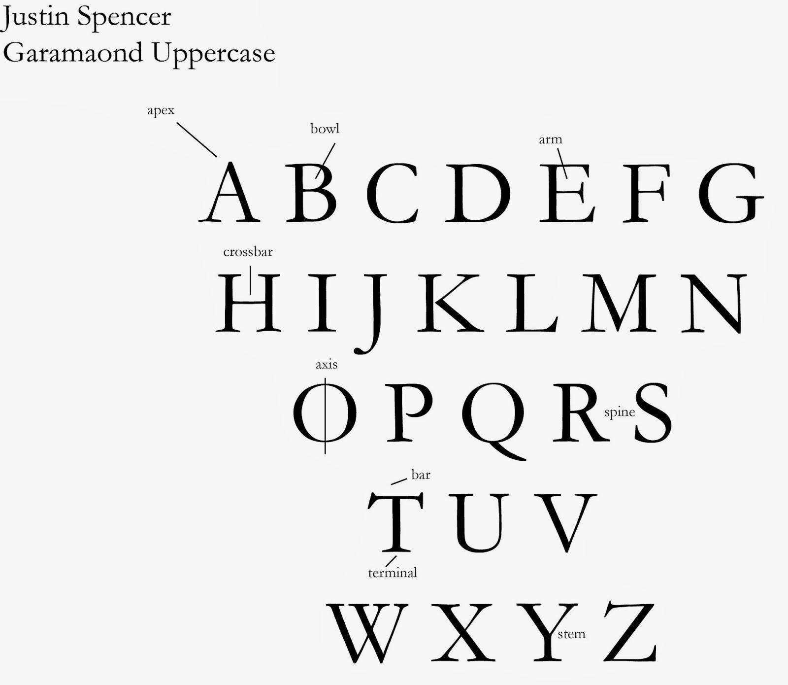 Typographywinter Spencer