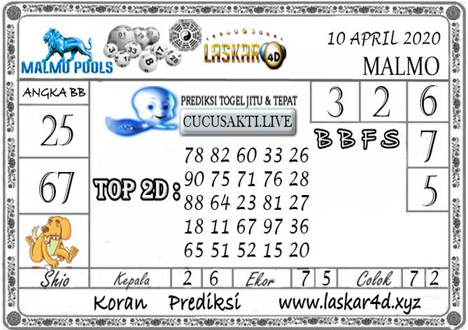 Prediksi Togel MALMO LASKAR4D 10 APRIL 2020