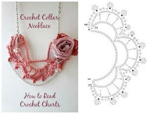 crocheteria bisutería crochet, patrones ganchillo, joyería femenina tejida