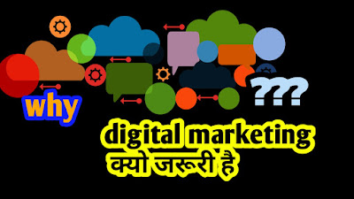 Digital marketing kya hai - digital marketing hd images