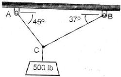 gambar sistem tumpuan kabel