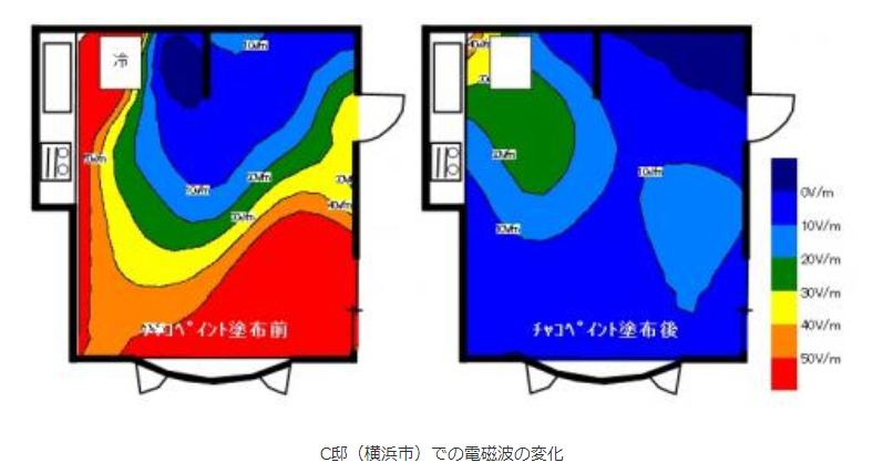 自然素材・全館空調・埋炭の健康住宅 三重県鈴鹿市 みのや