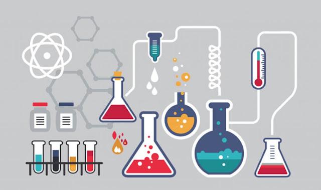 دليل المعلم للصف الثامن علوم