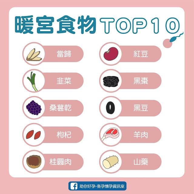 暖宮食物top10
