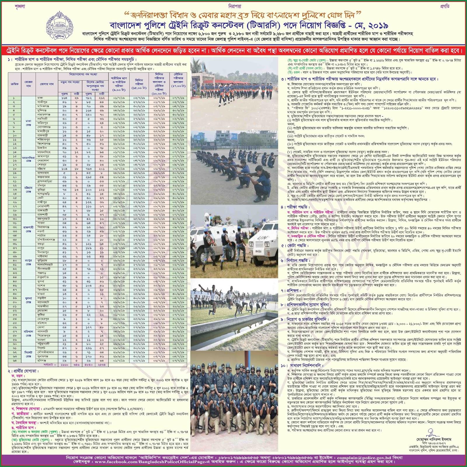 Bangladesh Police Trainee Constable (TRC) Recruitment Circular 2019
