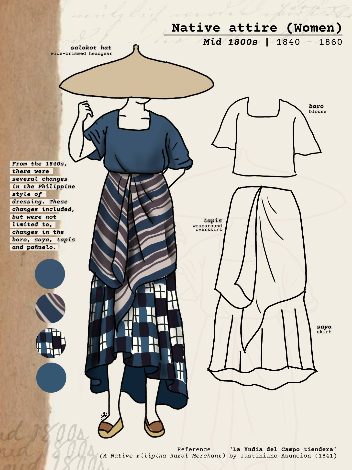Native Attire for Women (mid-1800s)