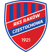 2020 2021 Recent Complete List of Raków Częstochowa Roster 2018-2019 Players Name Jersey Shirt Numbers Squad - Position