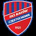 Plantel do Raków Częstochowa 2019/2020