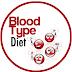 Diet Golongan Darah A, B, AB, Dan O Secara Efektif Serta Ideal