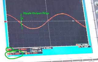Ripple output class-d