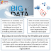 BIG DATA IS TRANSFORMING THE HEALTHCARE SECTOR