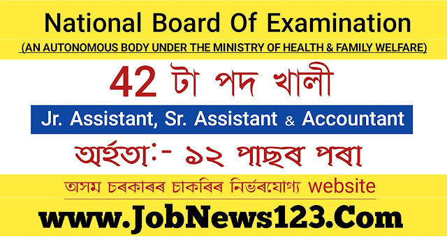 National Board Of Examinations Recruitment 2021: