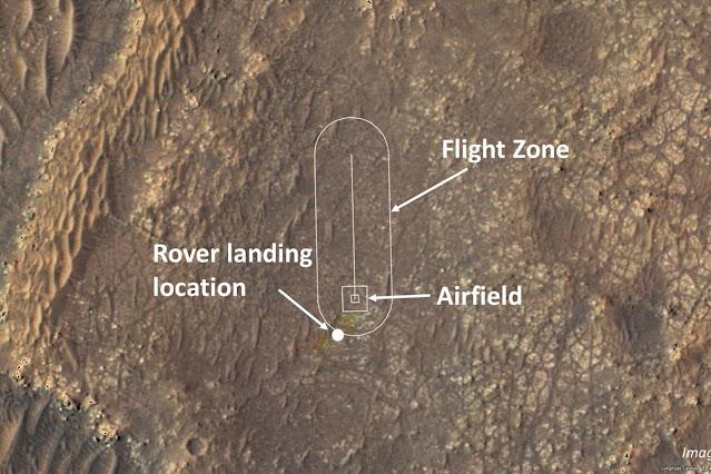 Ingenuity Mars Helicopter Flight Zone