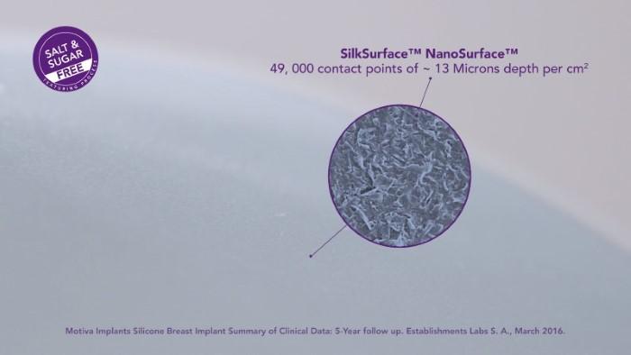 Motiva 魔滴(波力媚) 奈米絲綢表面上的紋路為13um,具有稍為的不規則性,可使纖維母細胞產生較少的異物反應,也可使產生的膠原纖維收縮較小,就不容易形成很緊很厚的莢膜,因此可以大幅降低莢膜攣縮機率。