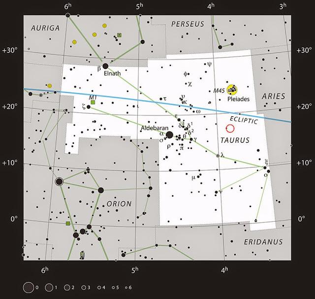 localização da estrela binária V471 Tauri