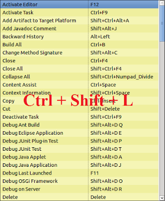 Top Eclipse Keyboard Shortcuts for Java Programmer