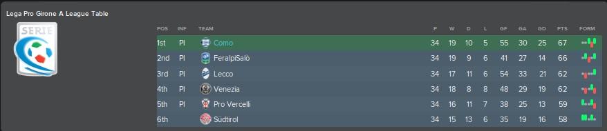 23-24+Serie+CA+End+Run+Table.jpg