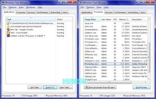 Solusi Mengatasi Kinerja PC Lemot Melalui Tool Task Manager