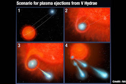 "Plasma ""Cannonballs"" The Size Of Mars Seen Racing From A Mystery Star"
