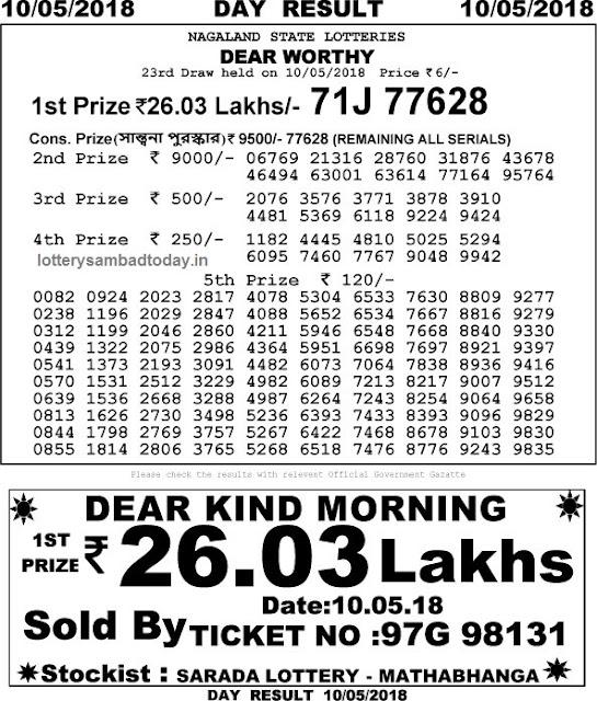 lottery sambad 10 may 2018 4pm result