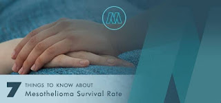 What Are Mesothelioma Survival Rates?