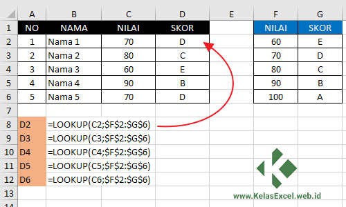 Contoh Fungsi-Rumus Lookup Excel 6