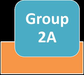 Tnpsc group 4 result 2015 notification
