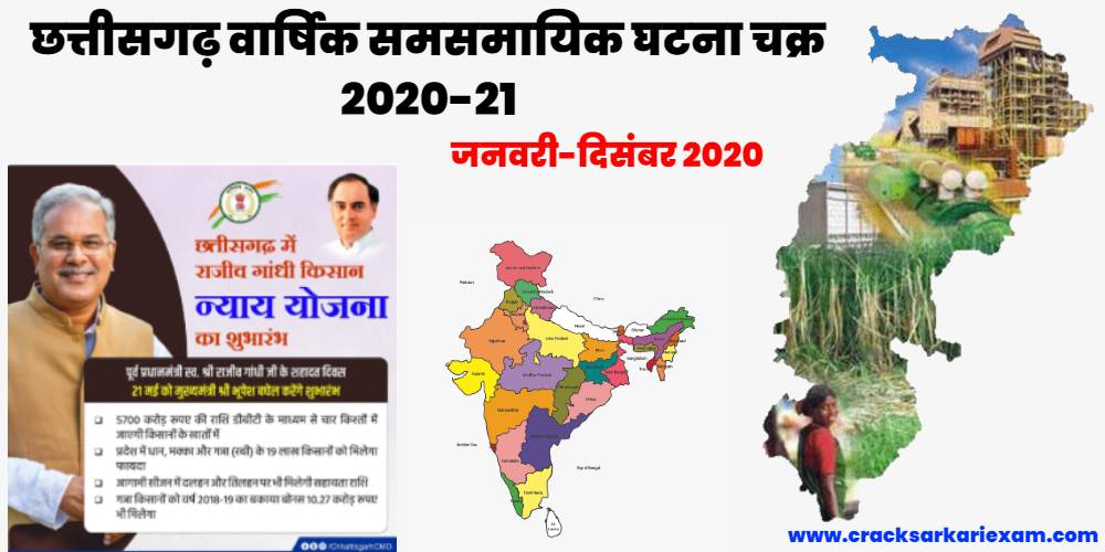 Chhattisgarh Varshiki Current Affairs