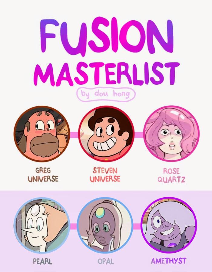 Steven Universe Crystal Gems Fusions | Car Interior Design