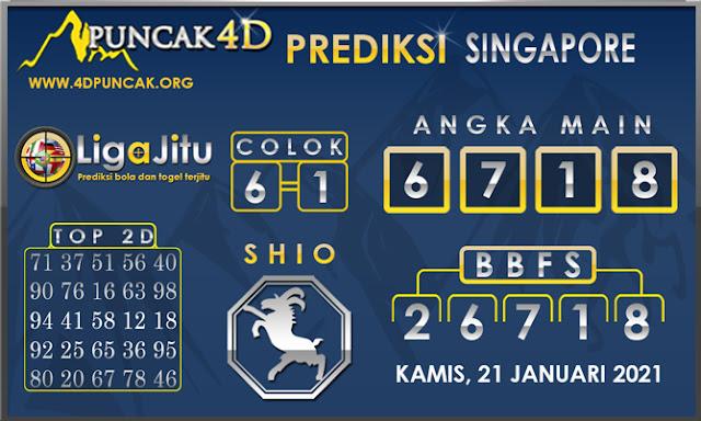 PREDIKSI TOGEL SINGAPORE PUNCAK4D 21 JANUARI 2021