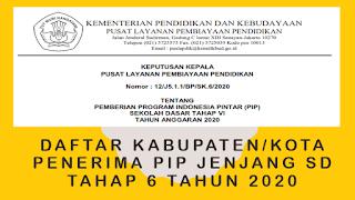 DAFTAR KABUPATEN/KOTA PENERIMA PIP JENJANG SD TAHAP 6 TAHUN 2020