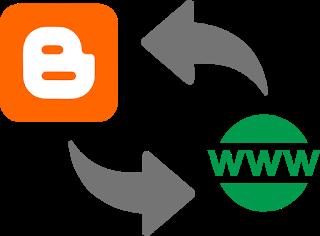 Cara Mudah Memasanag Domain TLD di Blog