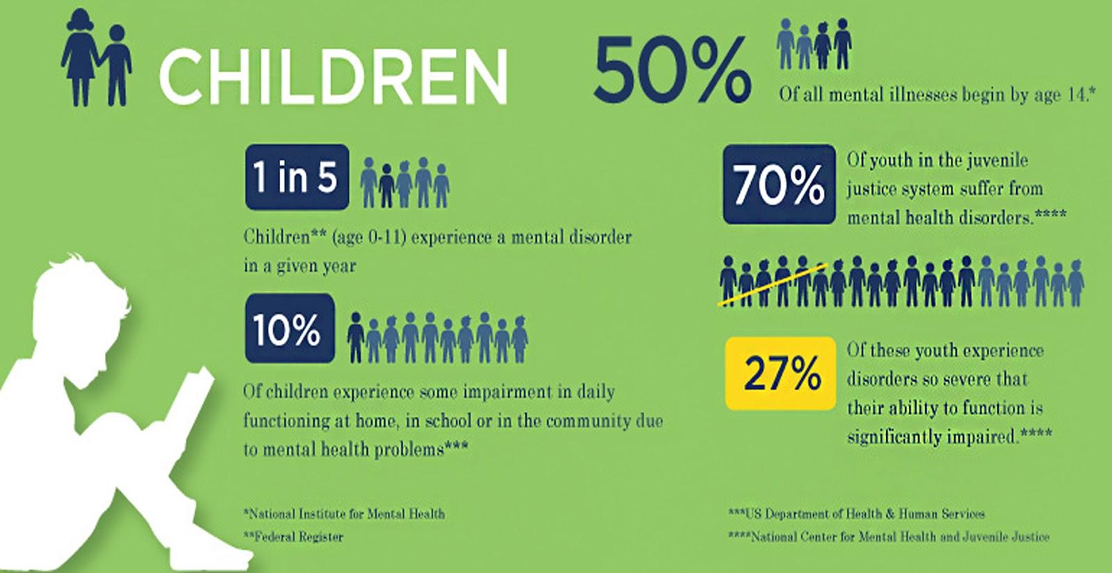 Mental Health Awareness - Listen, Love, Learn ...
