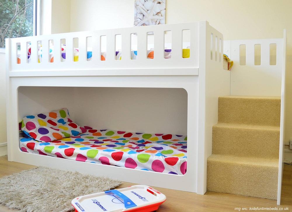 Tips Mendekorasi Kamar Anak Yang Menyenangkan Desain