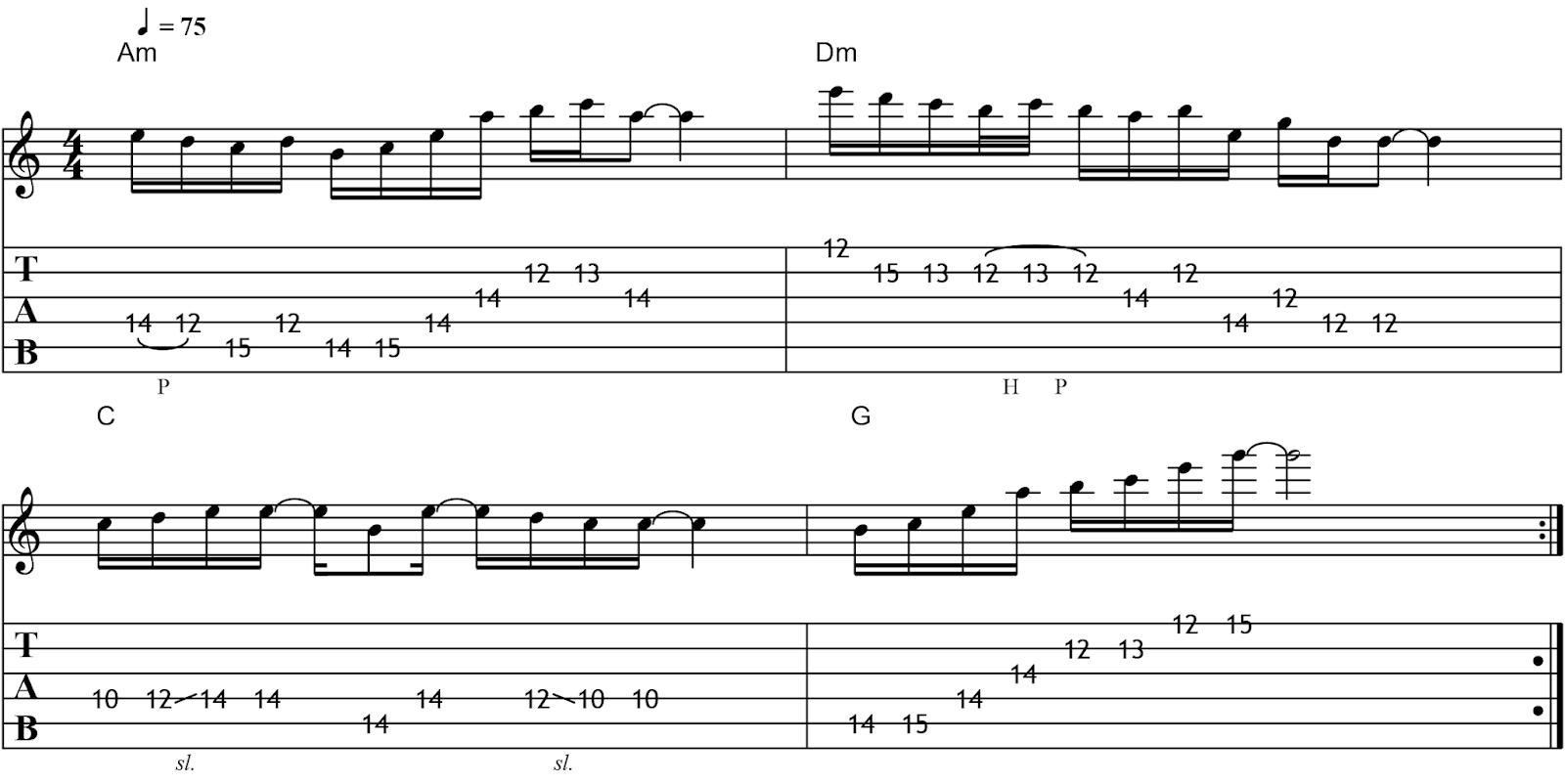 The Arabian Pentatonic Minor Scale | Creative Guitar Studio
