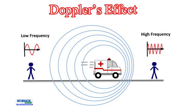 The Dopplers Effect Science Tutor Science Tutor