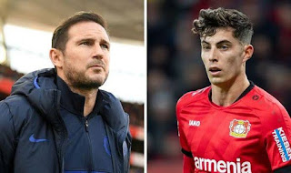 source: Havertz transfer 'all but done' as salary and transfer fee agreed