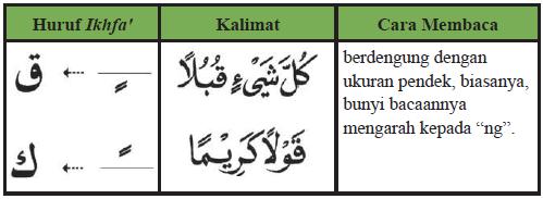 Contoh Ikhfa sugra atau ikhfa ab'ad dengan huruf tanwin
