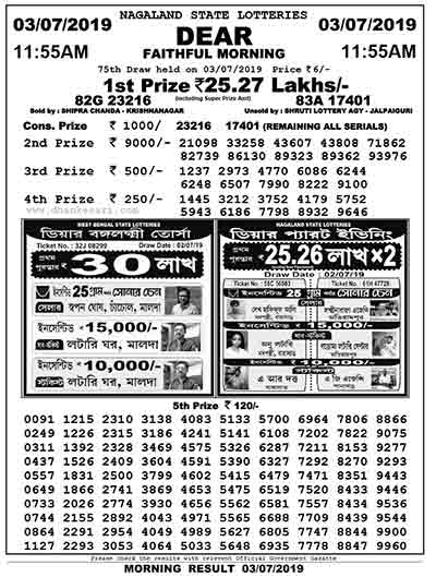 Dhankesari today result 11:55 am, dhankesari, dhan kesari morning result, dhan kesari lottery, today result, 11am lottery result, dhankeshri,