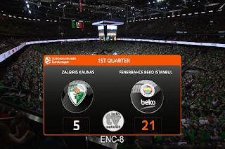 Euroleague Basketball AsiaSat 5 Biss Key 26 April 2019