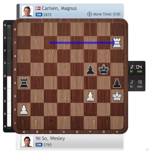Magnus Carlsen and Wesley So